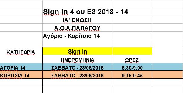 Sign in 4 ου Ε3 2018 – 14