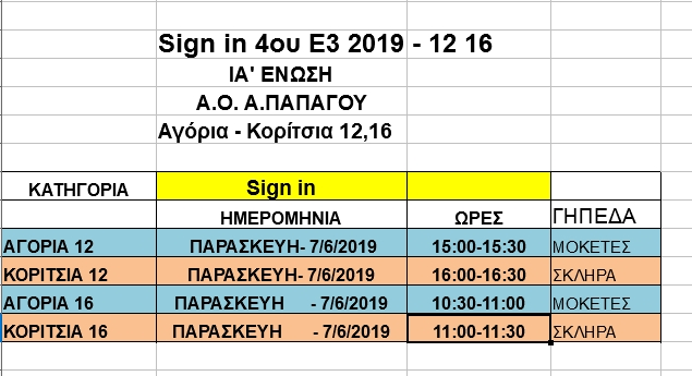 Sign in 4ου Ε3 2019 – 12 16